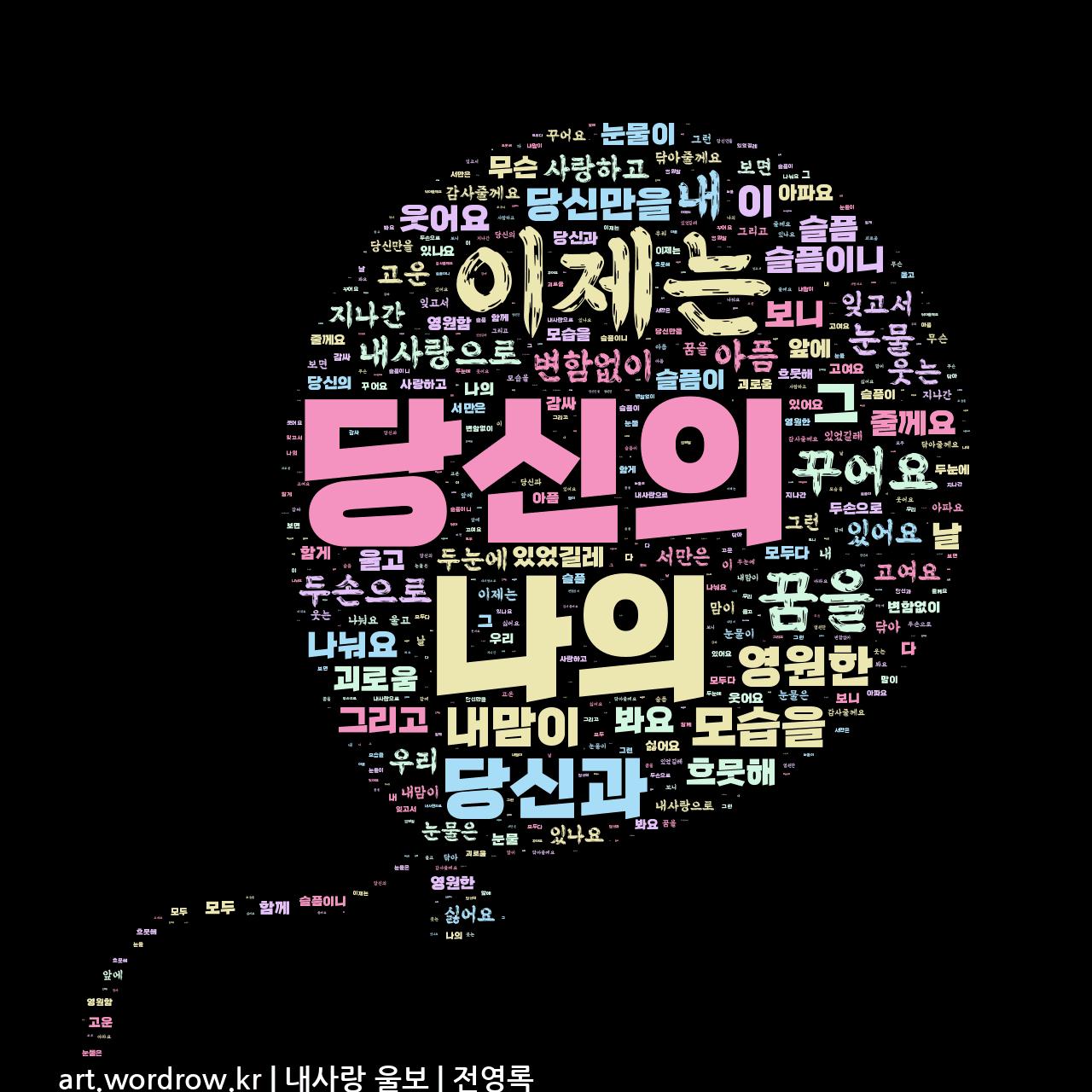 워드 아트: 내사랑 울보 [전영록]-40